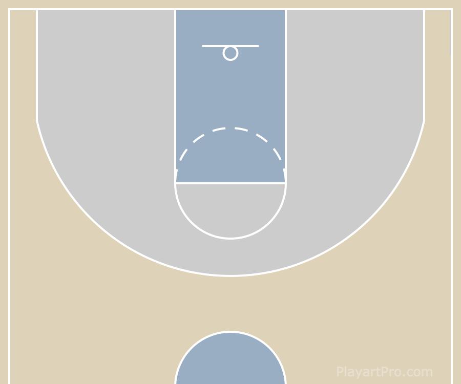 BasketballNBAGoalTop