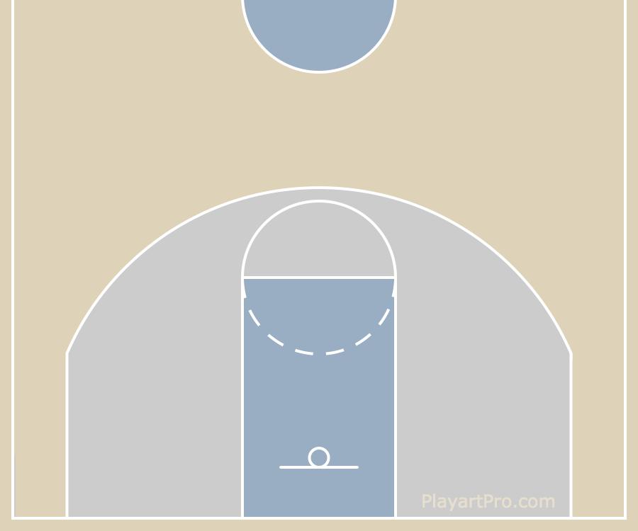 BasketballNCAAGoalBottom